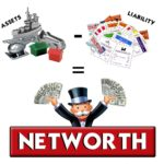 Updated New York Statement of Net Worth Template